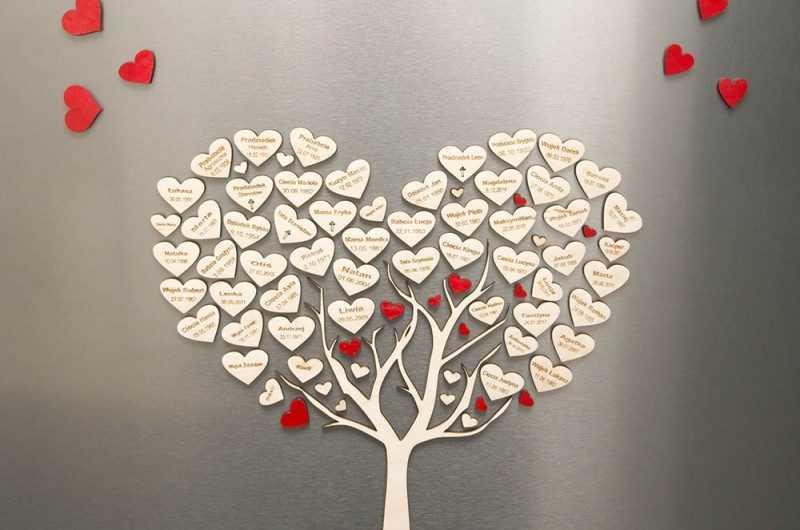 Генеалогическое дерево своими руками: инструкция по созданию генеалогического дерева + идеи оформления своими руками
